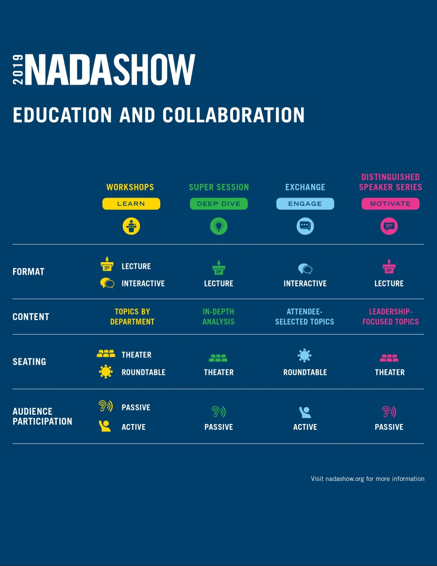 NADA Show 2019 Education comparison chart