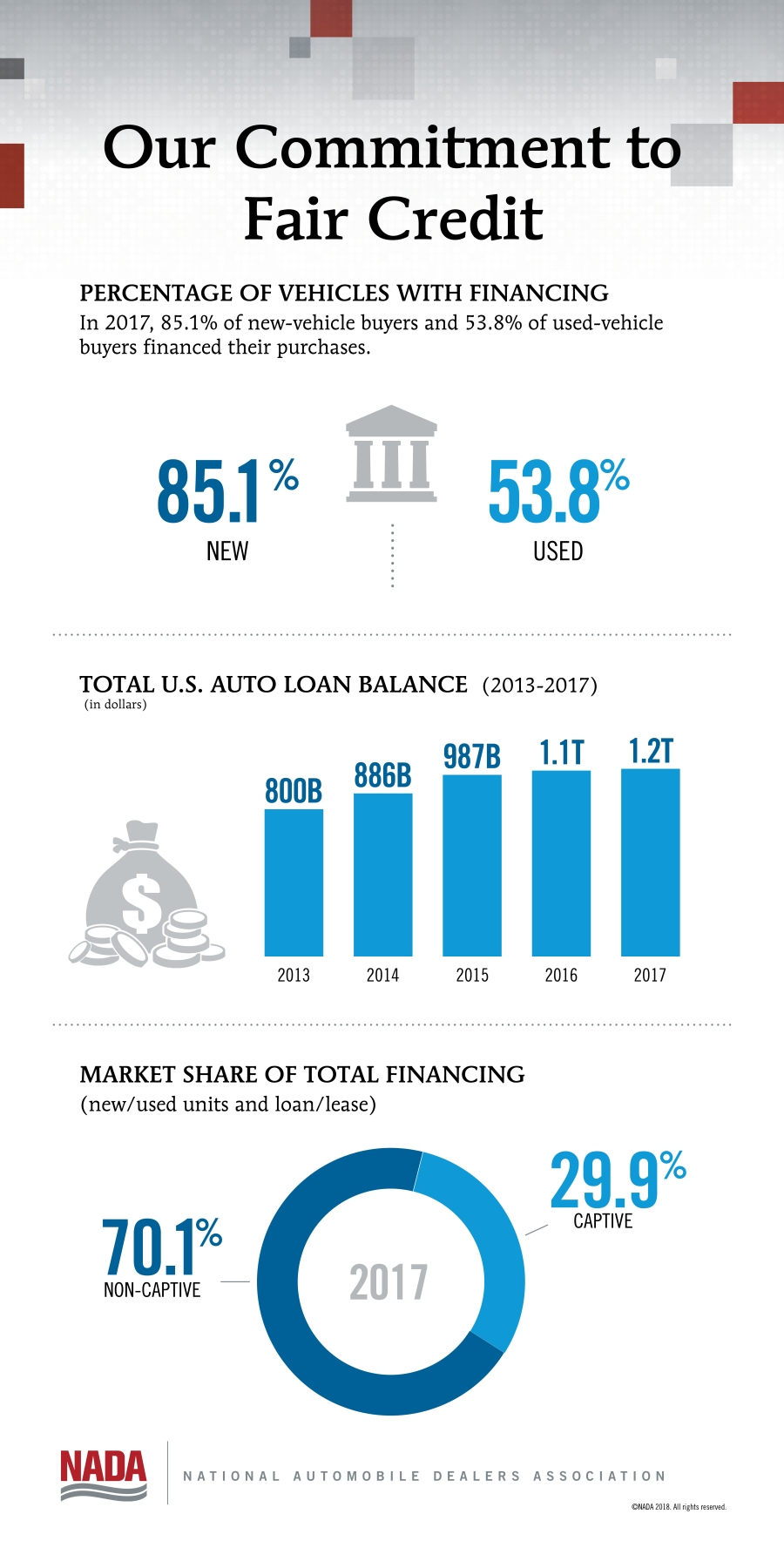 4058_PA_AN_Advertorial_FairCredit_Infographic