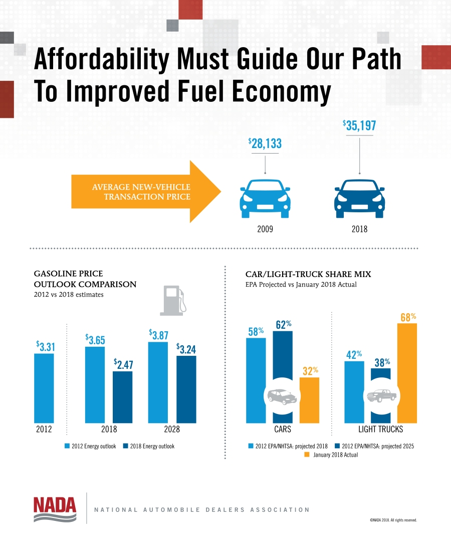 4060_PA_AutoNews_Advertorial-FuelEconomy_infographic