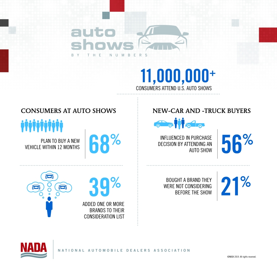 D19-0077_PA_AN_Advertorial_AutoShows_infographic