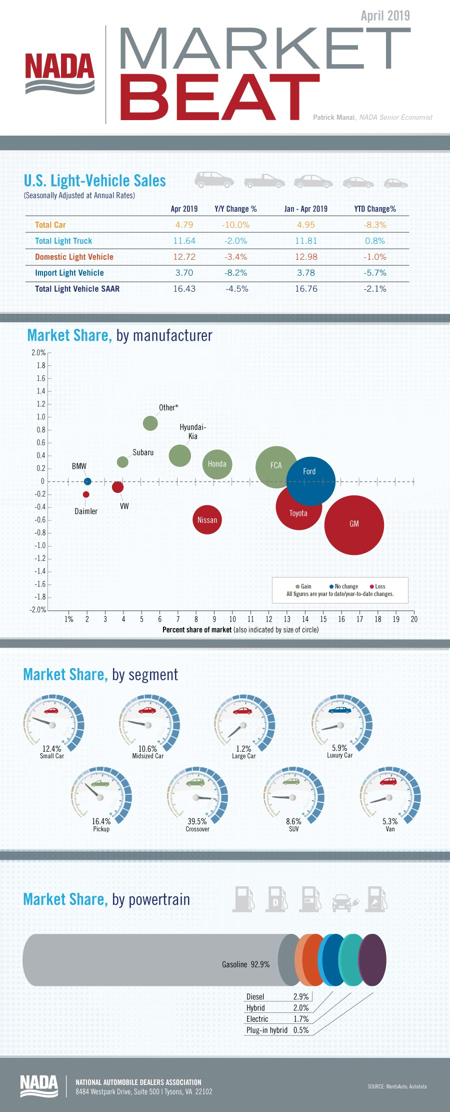 Market_Beat_infographic_April2019-blog[1]