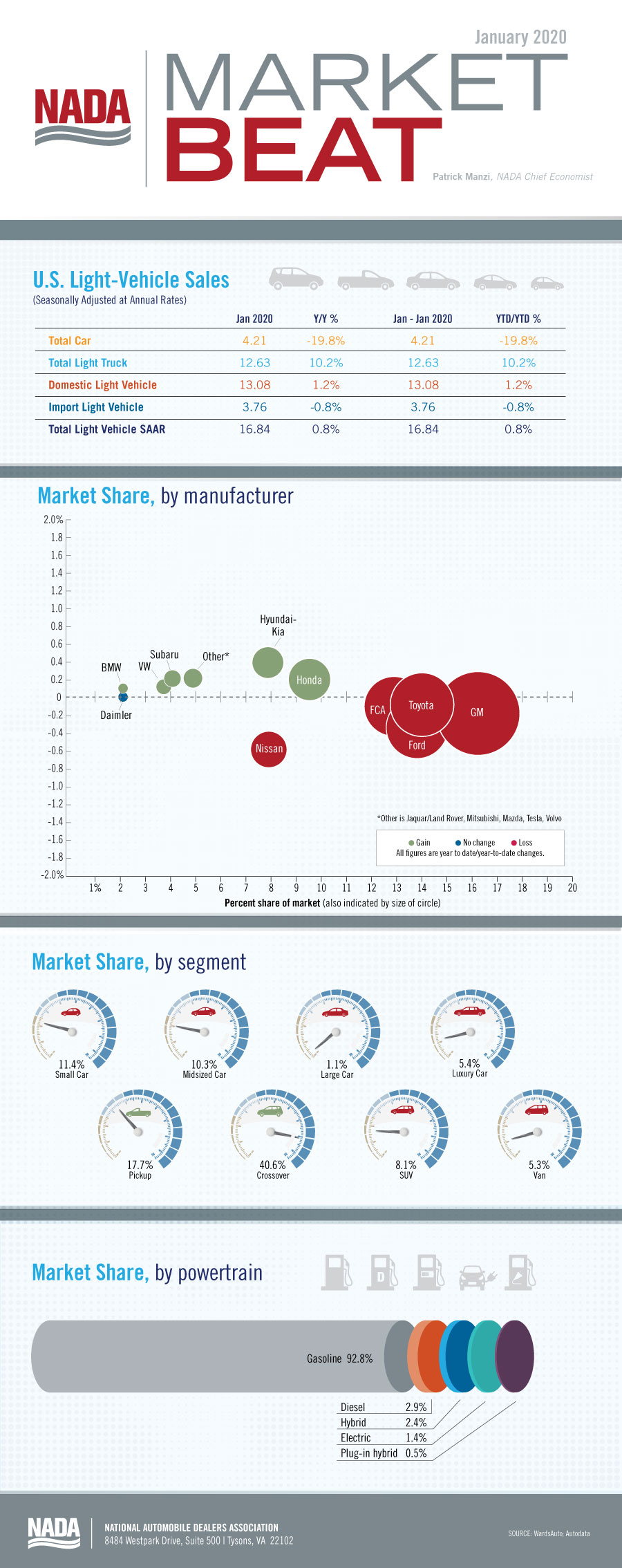 Market_Beat_infographic_Feb2019-blog