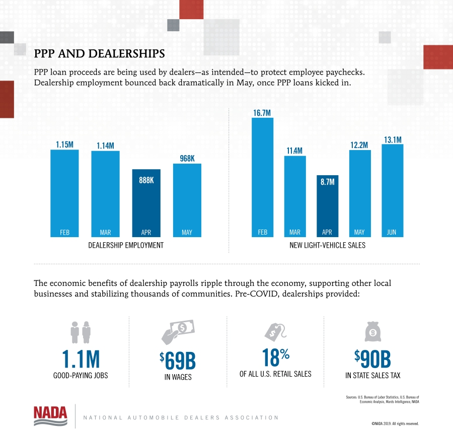D20-0430_PA_AN_Advertorial_PPP-infographic